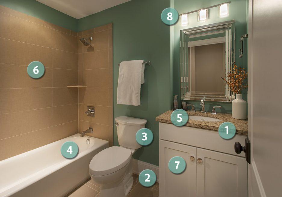 Lower Level Nanny\'s Bathroom - Philadelphia Magazine