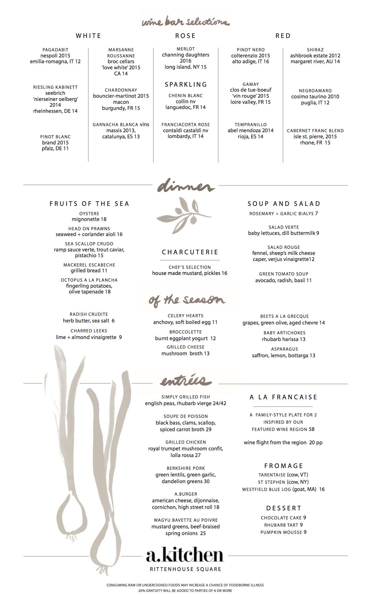A.Kitchen-Dinner-Current-4-20-17