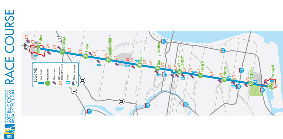 The Broad Street Run Guide for Runners and Spectators | Be Well Philly