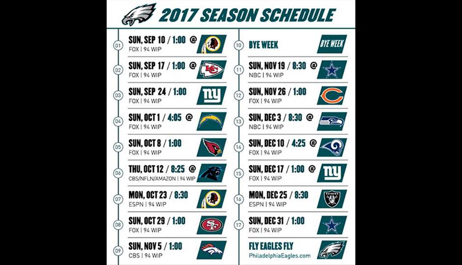 Philadelphia Eagles Schedule 2018 Espn 1132879