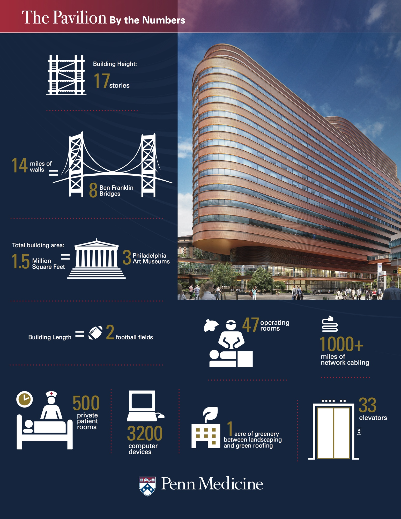 Pavilion infographic courtesy of Penn Hospital.