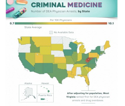 Drug company payments to doctors, and opioid prescribing patterns