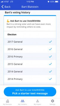 votewithme voter turnout