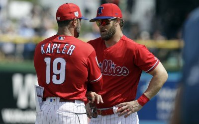 bryce harper overrated
