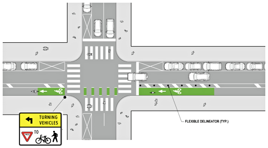 spruce and pine street bike lane revamp