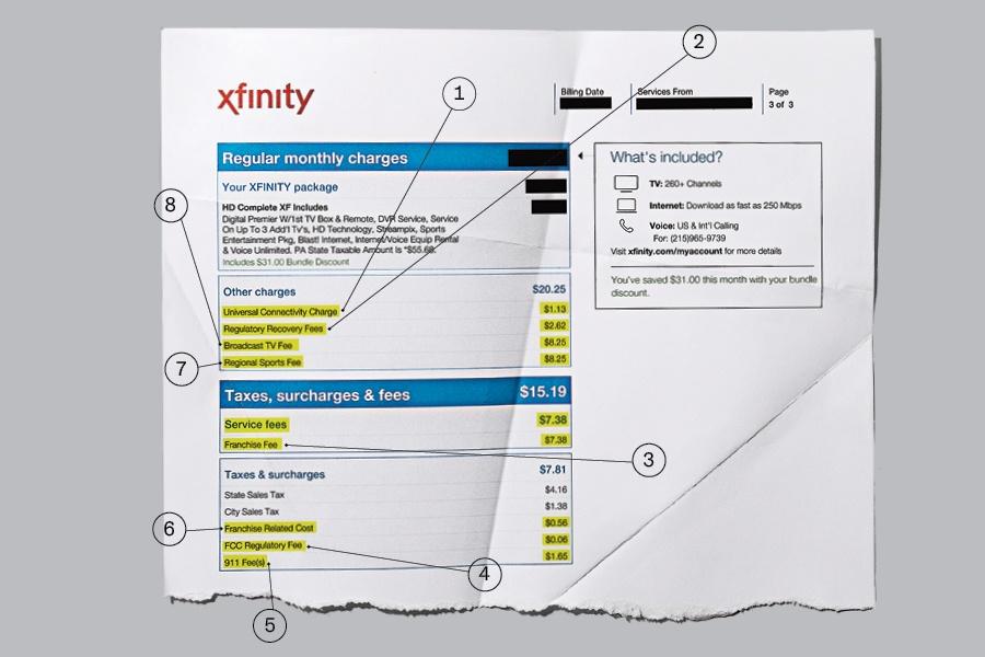 comcast bill fees