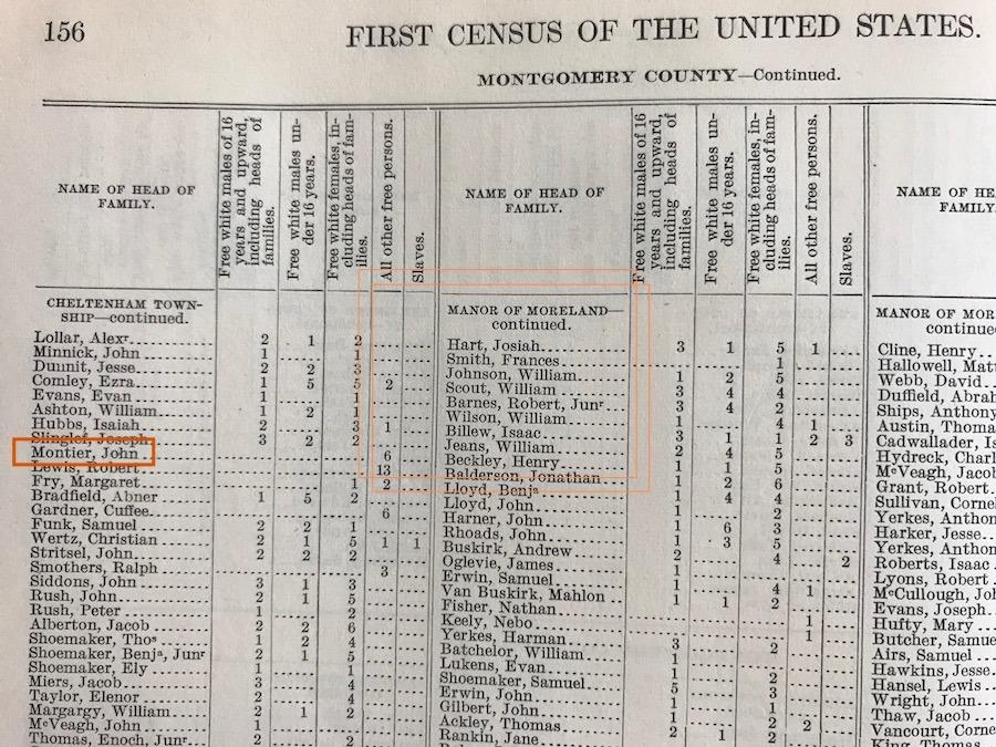 house for sale glenside montier homestead 1790 census