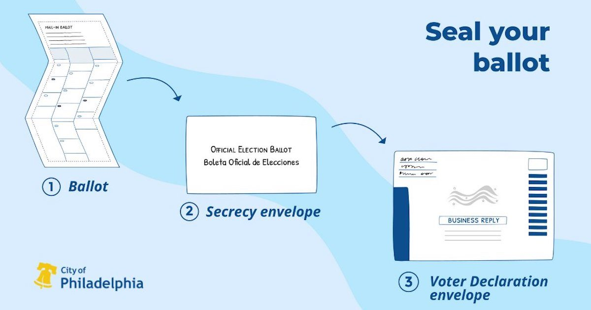 the secrecy envelope, which is a hugely important part of the Pennsylvania mail-in ballot process