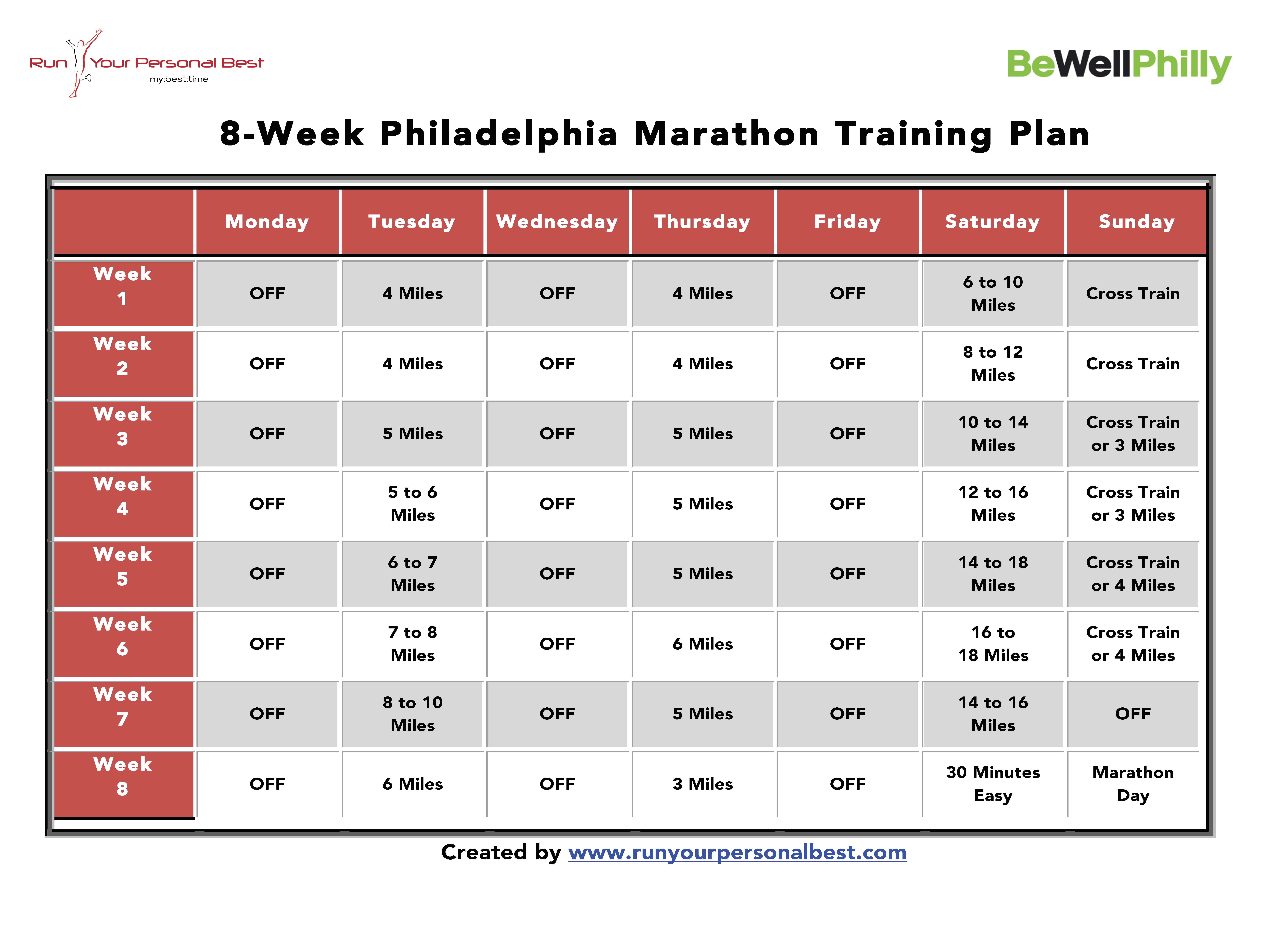 eight-week marathon training plan